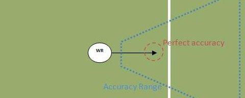 madden10accuracy