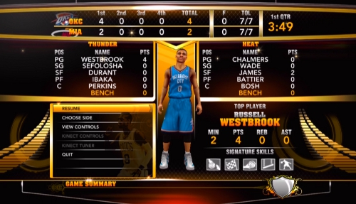 Complete List of the Signature Skills Held by Players in NBA 2K13