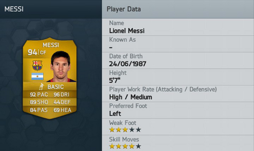 fifa14messiratings