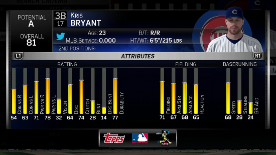 bryantsmmlb15ratings