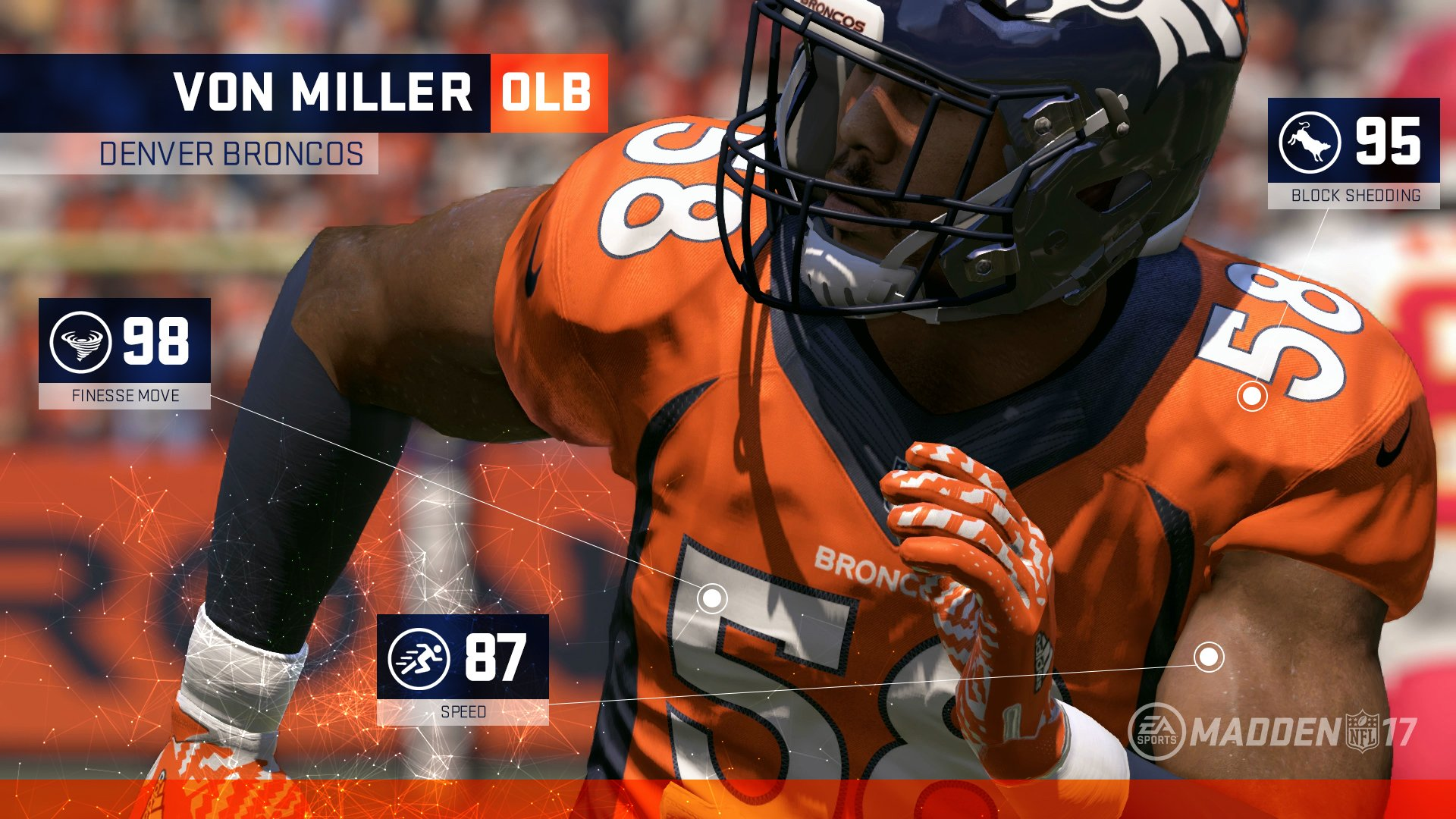 Madden NFL 17 Von Miller Ratings