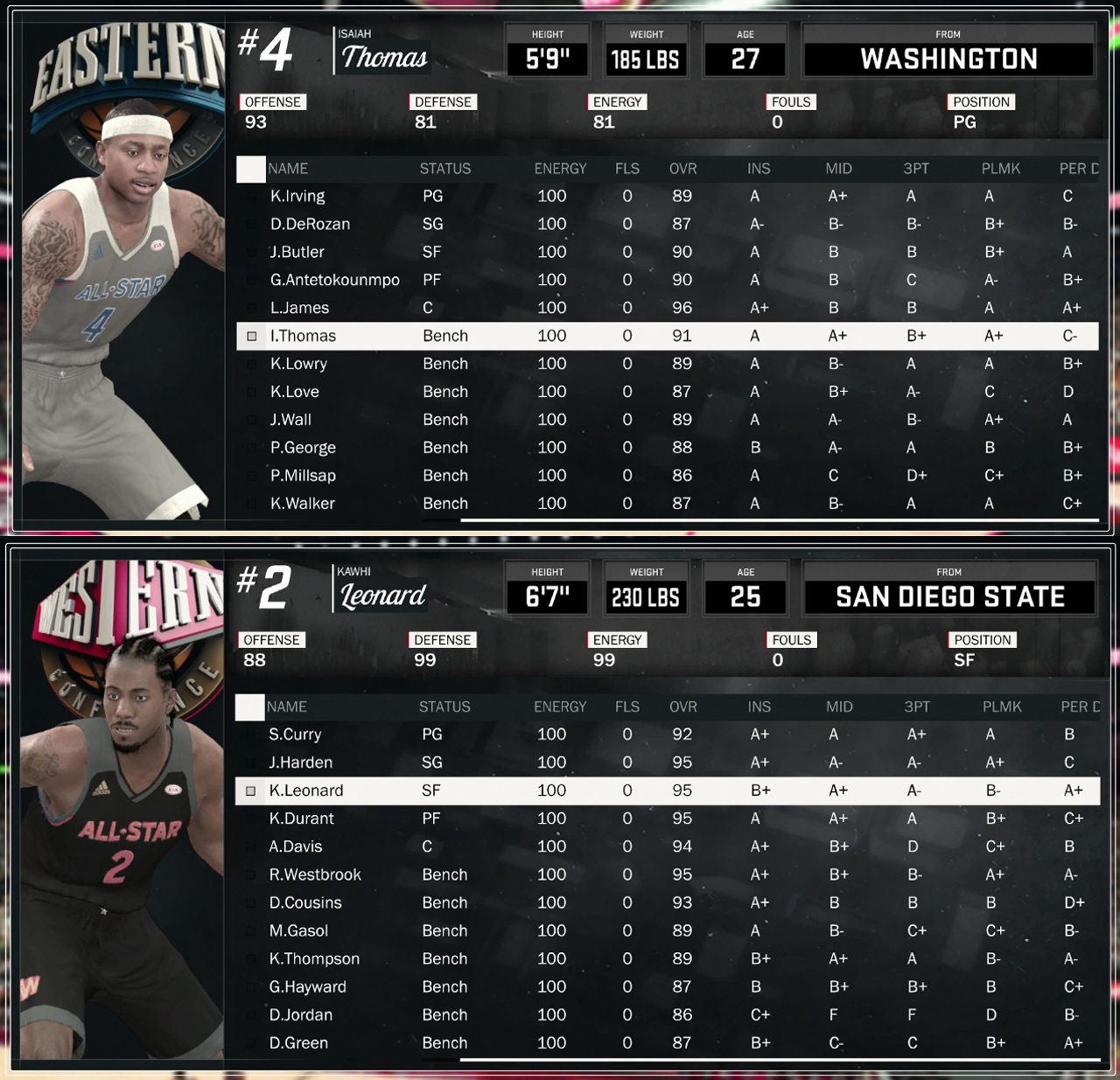 2017 All Star Rosters Updated In Nba 2k17 Pastapadre Com