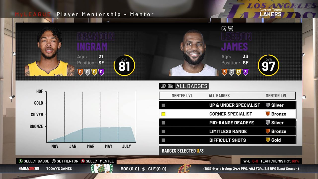 MyLeague and MyGM details for NBA 2K19 | pastapadre com