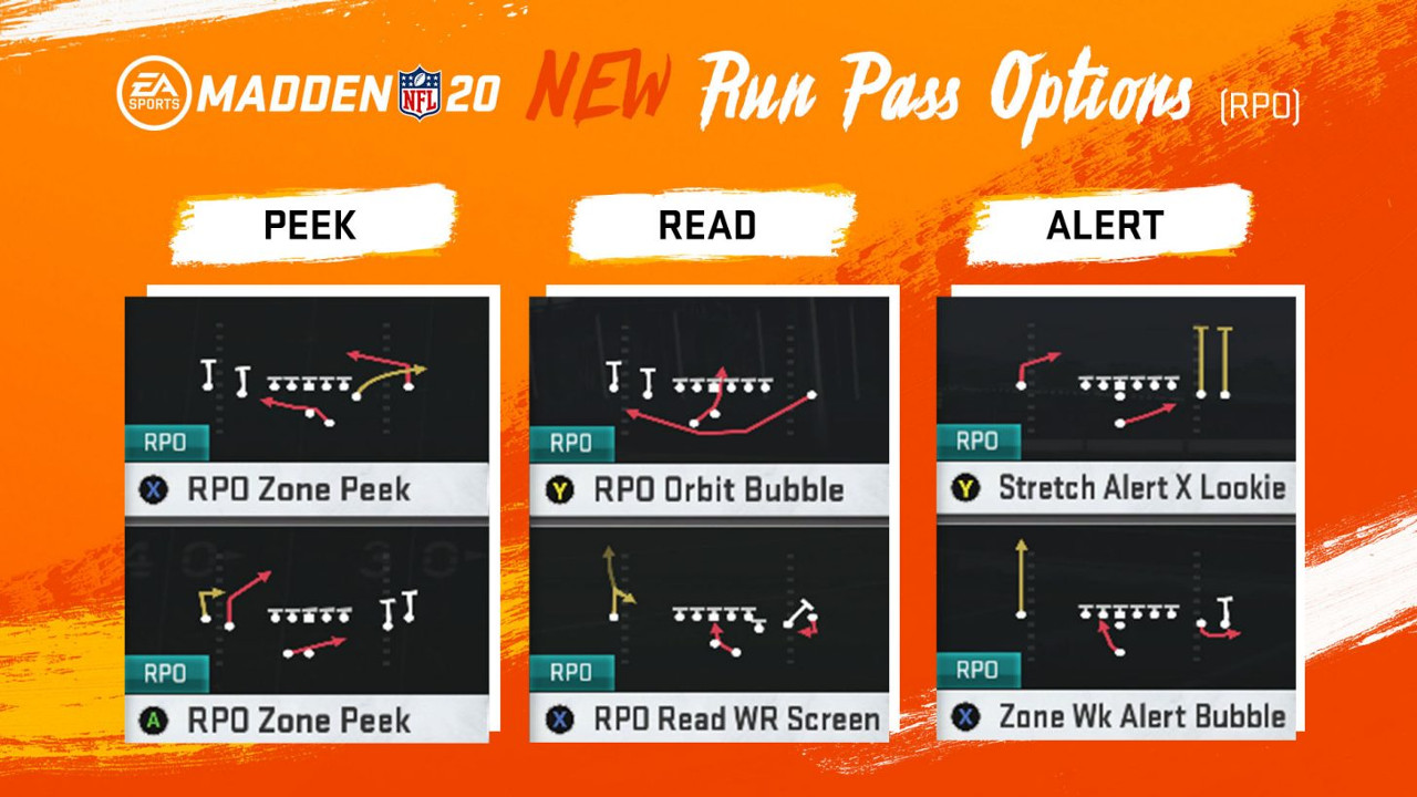 How the new RPOs work in Madden NFL 20   pastapadre com